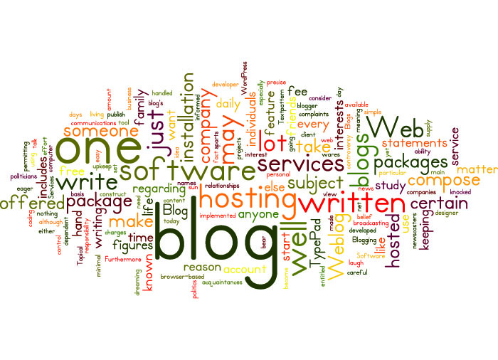 technical term of blogging
